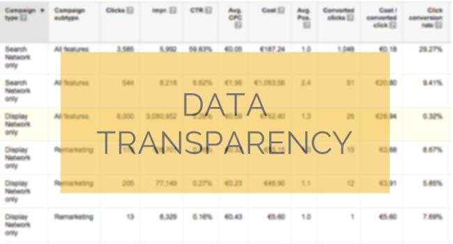 Vai Jūs maksājat aģentūrai fiksētu mēneša vai gada maksu par reklāmu Google AdWords?